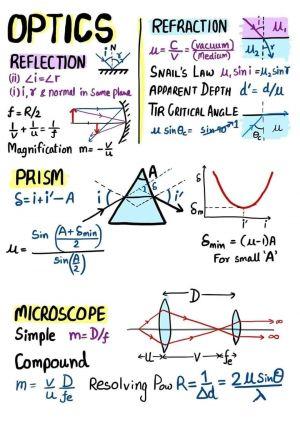 CcCrashUp Fisica2 015